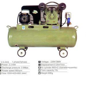 0,25 m3 kapacitású kompresszor