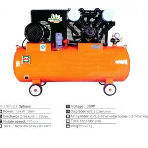 1 m3 kapacitású kompresszor